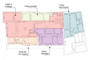Distribución de las casas